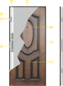 Входна врата 141-5 Y размери